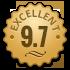 Rizer XL Rating